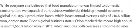 While everyone else believed that food manufacturing was limited to domestic consumption, we expanded our business worldwide, thinking it would become a global industry. 9 production bases, which boast annual overseas sales of 916.6 billion won, demonstrate Orion's global business status. Orion reached the record high annual sales of 1,660.9 billion won in 2011, which includes both overseas and domestic sales.